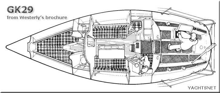 gk29-acc-plan